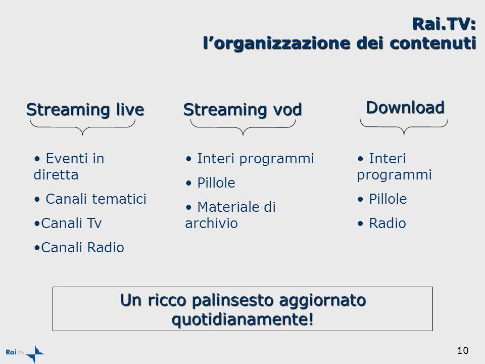 10 Streaming live Streaming vod Download Eventi in diretta Canali tematici Canali Tv Canali Radio Interi programmi Pillole Materiale di archivio Interi programmi Pillole Radio Un ricco palinsesto aggiornato quotidianamente.