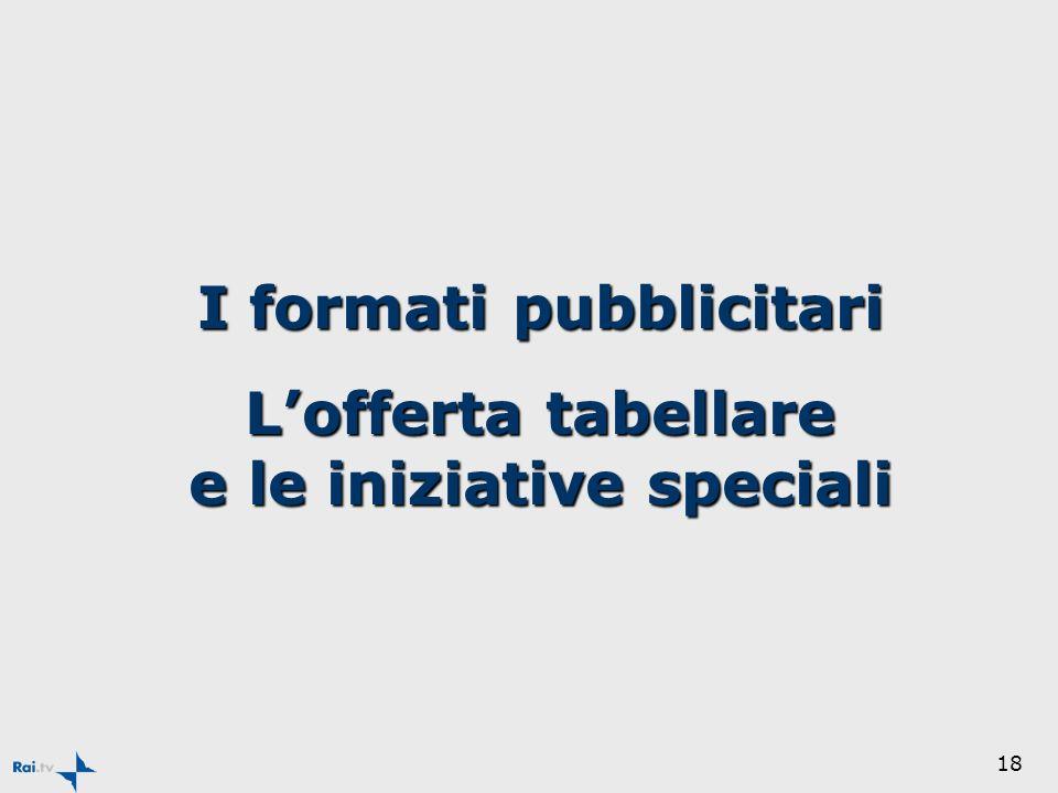 18 I formati pubblicitari Lofferta tabellare e le iniziative speciali
