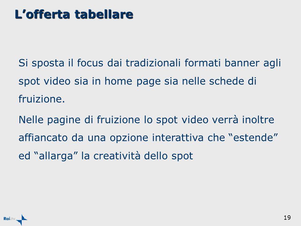 19 Lofferta tabellare Si sposta il focus dai tradizionali formati banner agli spot video sia in home page sia nelle schede di fruizione.