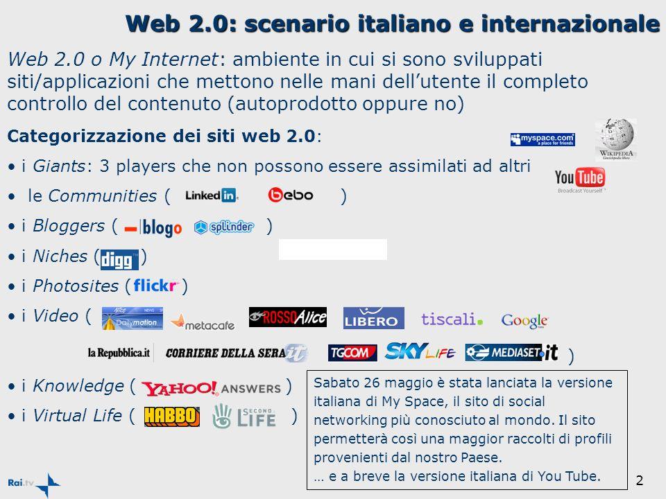 2 Web 2.0: scenario italiano e internazionale Web 2.0 o My Internet: ambiente in cui si sono sviluppati siti/applicazioni che mettono nelle mani dellutente il completo controllo del contenuto (autoprodotto oppure no) Categorizzazione dei siti web 2.0: i Giants: 3 players che non possono essere assimilati ad altri le Communities ( ) i Bloggers ( ) i Niches () i Photosites ( ) i Video ( ) i Knowledge ( ) i Virtual Life ( ) Sabato 26 maggio è stata lanciata la versione italiana di My Space, il sito di social networking più conosciuto al mondo.