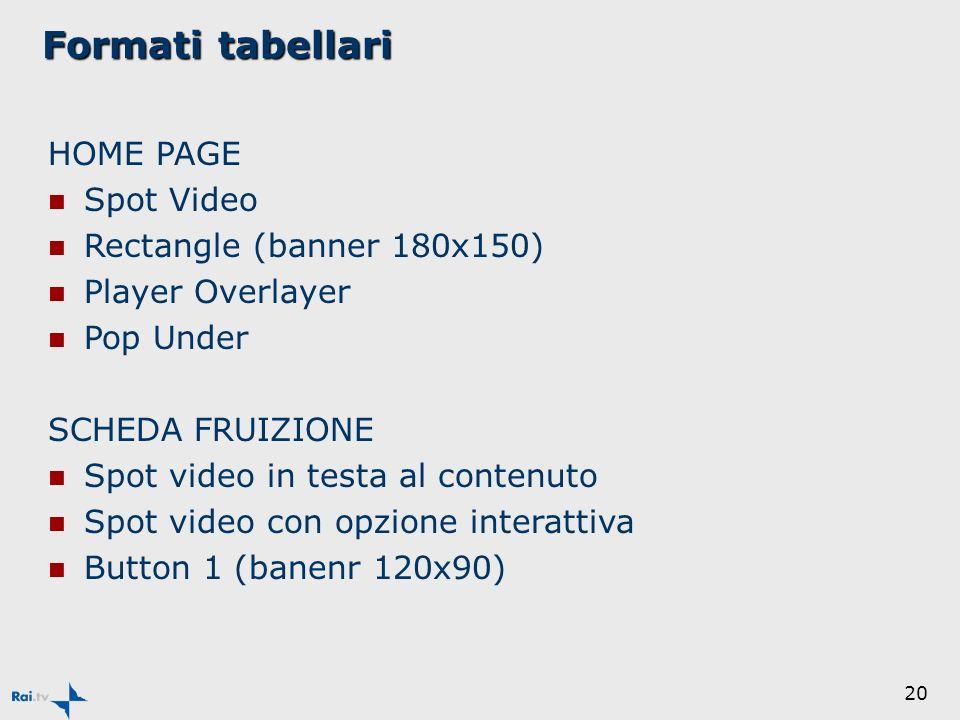 20 Formati tabellari HOME PAGE Spot Video Rectangle (banner 180x150) Player Overlayer Pop Under SCHEDA FRUIZIONE Spot video in testa al contenuto Spot video con opzione interattiva Button 1 (banenr 120x90)