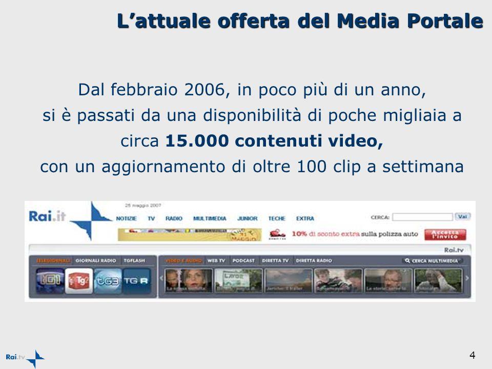 4 Lattuale offerta del Media Portale Dal febbraio 2006, in poco più di un anno, si è passati da una disponibilità di poche migliaia a circa 15.000 contenuti video, con un aggiornamento di oltre 100 clip a settimana