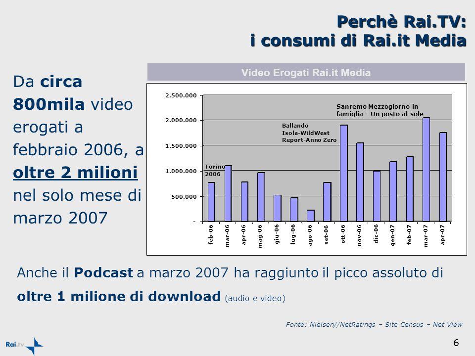 6 Da circa 800mila video erogati a febbraio 2006, a oltre 2 milioni nel solo mese di marzo 2007 Anche il Podcast a marzo 2007 ha raggiunto il picco assoluto di oltre 1 milione di download (audio e video) Fonte: Nielsen//NetRatings – Site Census – Net View Perchè Rai.TV: i consumi di Rai.it Media Video Erogati Rai.it Media