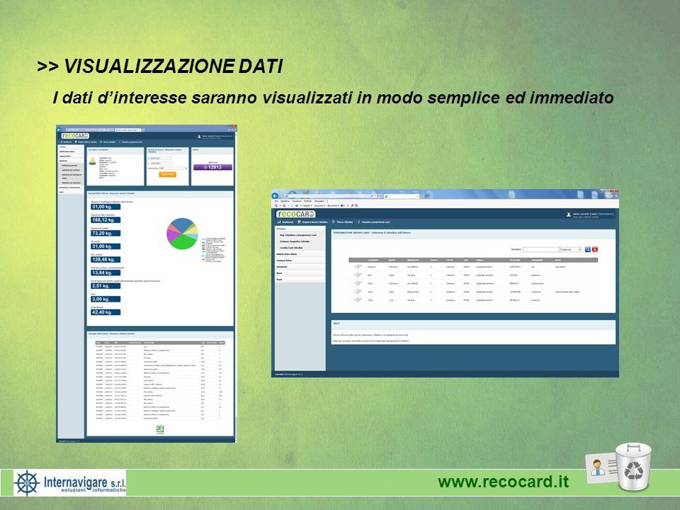 >> VISUALIZZAZIONE DATI I dati dinteresse saranno visualizzati in modo semplice ed immediato www.recocard.it