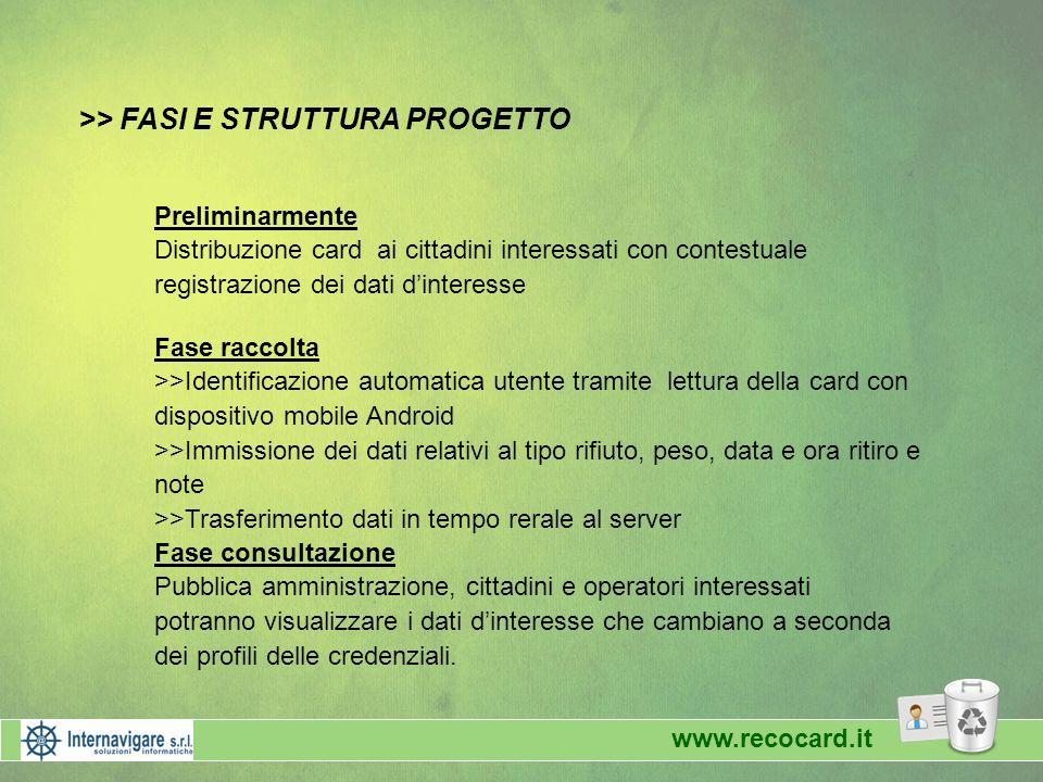 www.recocard.it >> FASI E STRUTTURA PROGETTO Preliminarmente Distribuzione card ai cittadini interessati con contestuale registrazione dei dati dinter