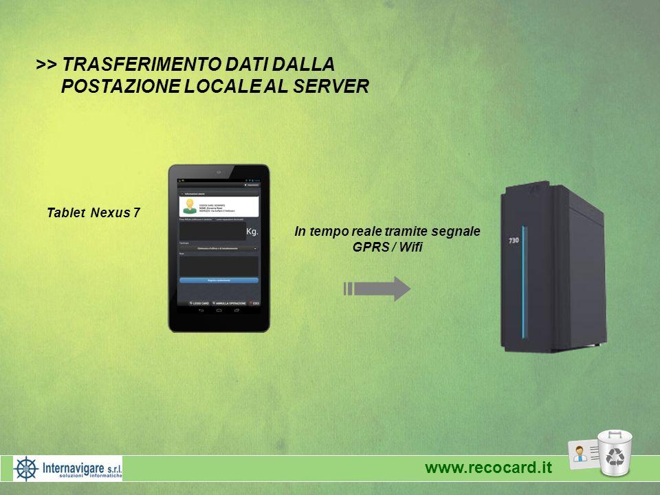 >> TRASFERIMENTO DATI DALLA POSTAZIONE LOCALE AL SERVER In tempo reale tramite segnale GPRS / Wifi Tablet Nexus 7 www.recocard.it