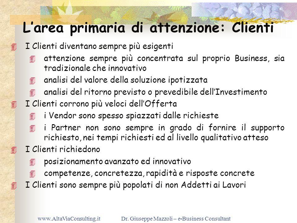 www.AltaViaConsulting.itDr. Giuseppe Mazzoli – e-Business Consultant Larea primaria di attenzione: Clienti 4 I Clienti diventano sempre più esigenti 4