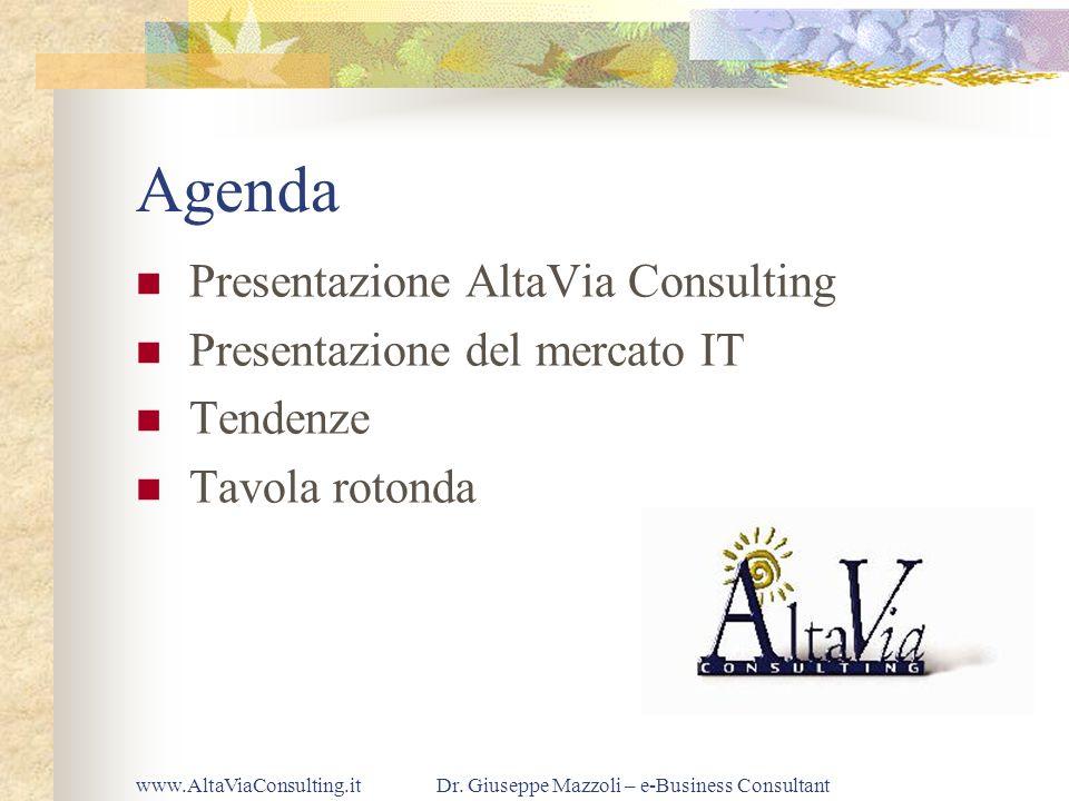 www.AltaViaConsulting.itDr. Giuseppe Mazzoli – e-Business Consultant Agenda Presentazione AltaVia Consulting Presentazione del mercato IT Tendenze Tav