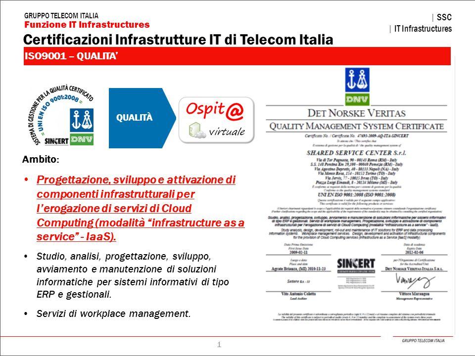 Funzione IT Infrastructures GRUPPO TELECOM ITALIA   SSC   IT Infrastructures 1 ISO9001 – QUALITA ISO 9001 QUALITÀ Ambito: Progettazione, sviluppo e attivazione di componenti infrastrutturali per lerogazione di servizi di Cloud Computing (modalità infrastructure as a service - IaaS).