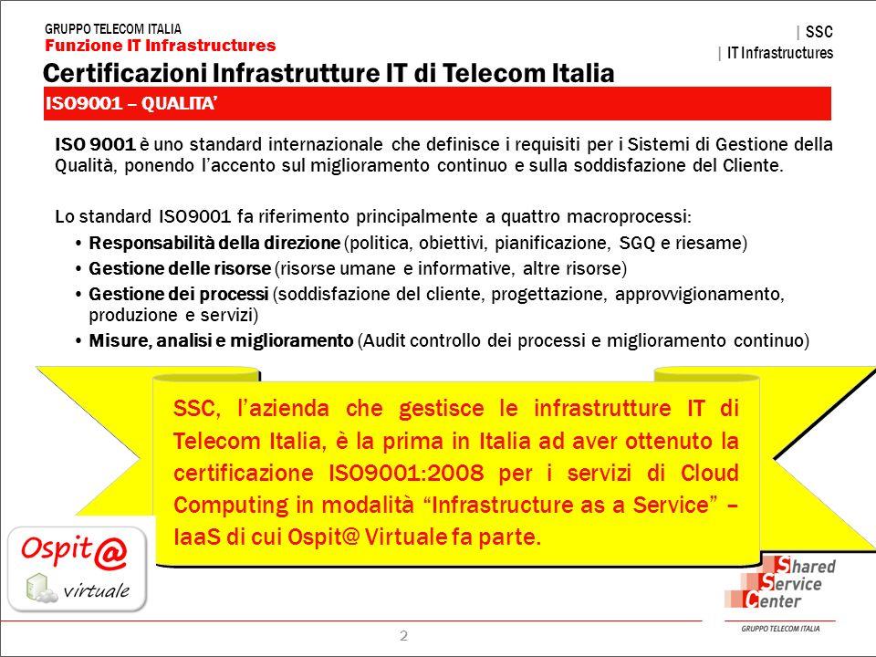 Funzione IT Infrastructures GRUPPO TELECOM ITALIA   SSC   IT Infrastructures 2 ISO 9001 è uno standard internazionale che definisce i requisiti per i Sistemi di Gestione della Qualità, ponendo laccento sul miglioramento continuo e sulla soddisfazione del Cliente.