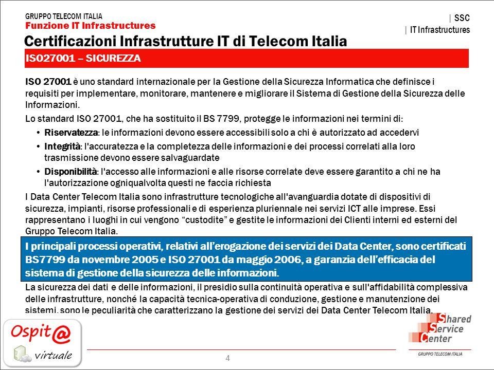 Funzione IT Infrastructures GRUPPO TELECOM ITALIA   SSC   IT Infrastructures 4 Certificazioni Infrastrutture IT di Telecom Italia ISO27001 – SICUREZZA ISO 27001 è uno standard internazionale per la Gestione della Sicurezza Informatica che definisce i requisiti per implementare, monitorare, mantenere e migliorare il Sistema di Gestione della Sicurezza delle Informazioni.