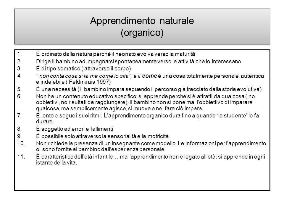 Apprendimento naturale (organico) 1.È ordinato dalla natura perché il neonato evolva verso la maturità 2.Dirige il bambino ad impegnarsi spontaneament