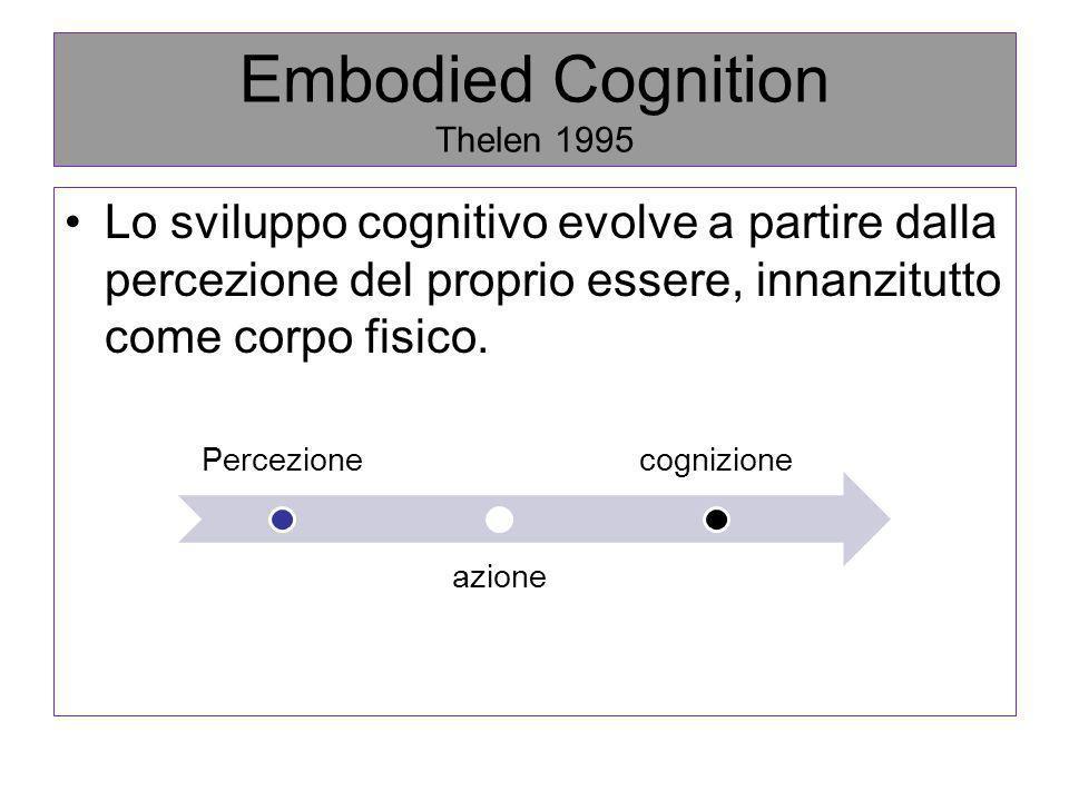 Embodied Cognition Thelen 1995 Lo sviluppo cognitivo evolve a partire dalla percezione del proprio essere, innanzitutto come corpo fisico. Percezione