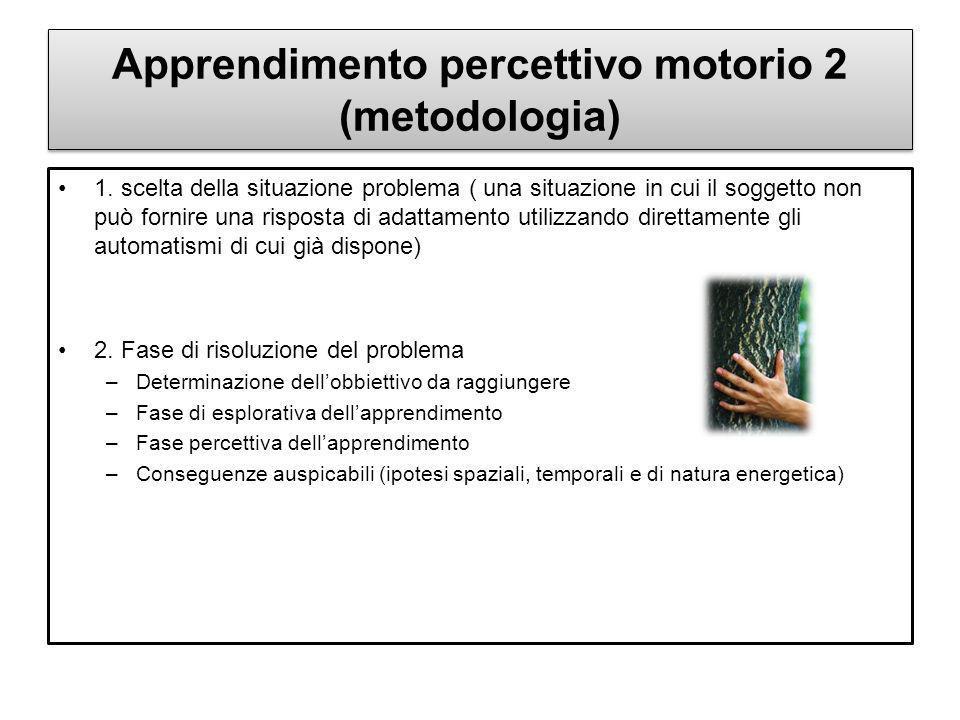 Apprendimento percettivo motorio 2 (metodologia) 1. scelta della situazione problema ( una situazione in cui il soggetto non può fornire una risposta
