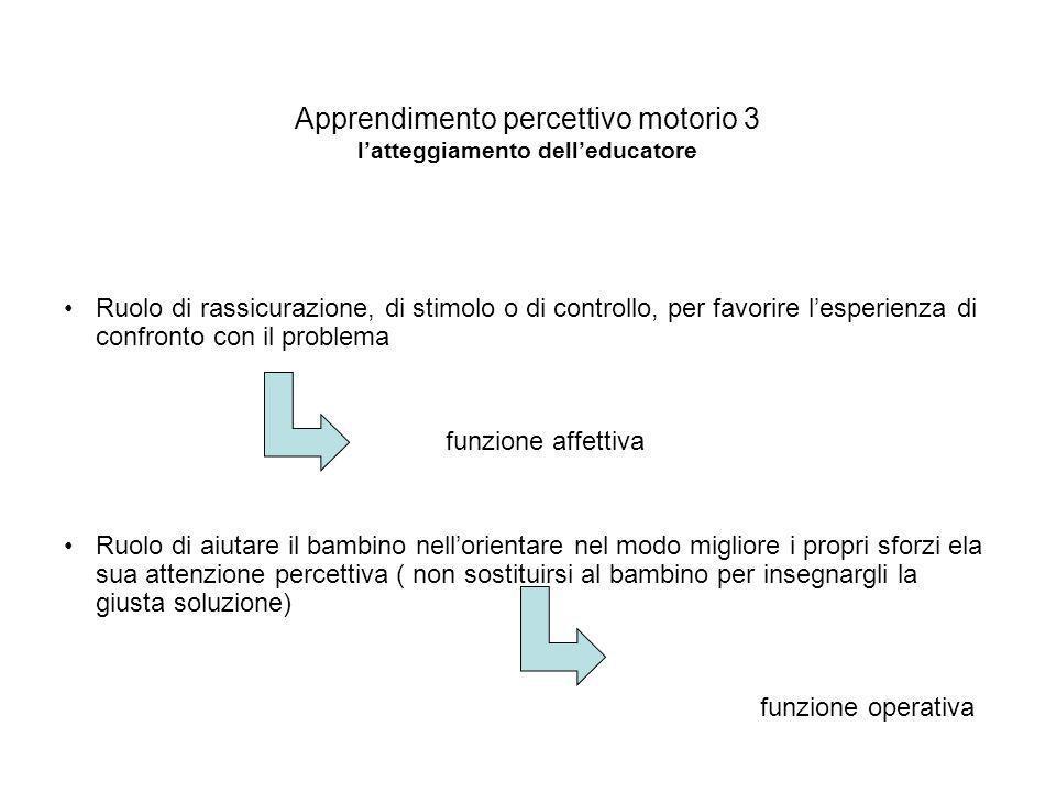 Apprendimento percettivo motorio 3 latteggiamento delleducatore Ruolo di rassicurazione, di stimolo o di controllo, per favorire lesperienza di confro