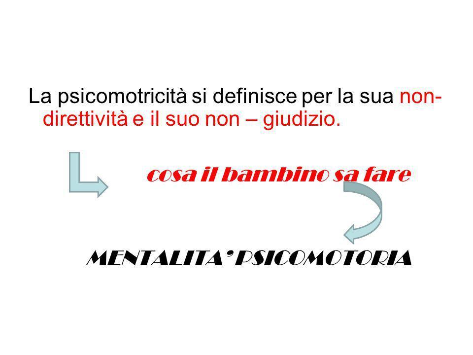 La psicomotricità crea un setting nel quale lapprendimento organico possa manifestarsi.