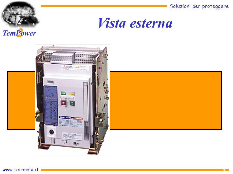 www.terasaki.it Soluzioni per proteggere 2 TemPower 13 Vista esterna