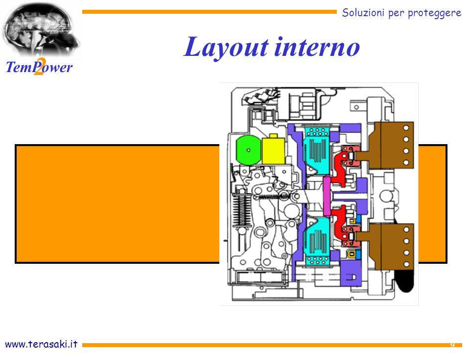 www.terasaki.it Soluzioni per proteggere 2 TemPower 14 Layout interno