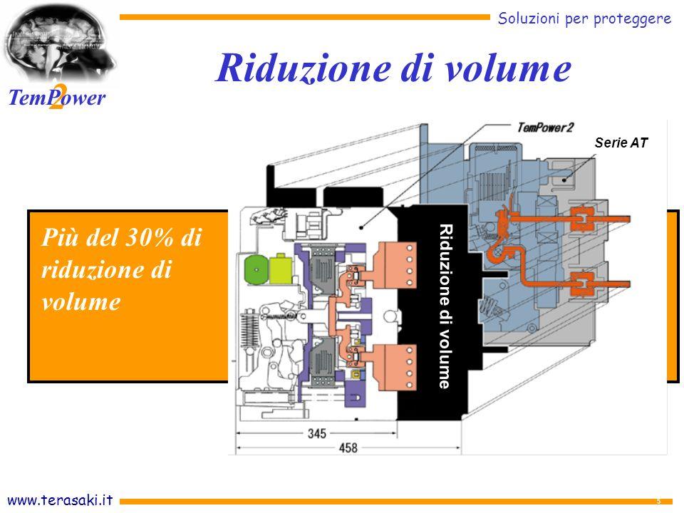 www.terasaki.it Soluzioni per proteggere 2 TemPower 26 PARAMETRI ELETTRICI ANALIZZATI Correnti di ase I 1, I 2, I 3 e relativi picchi Corrente di neutro In e di guasto a terra Ig Tensioni di fase V 1, V 2, V 3 e concatenate con relativi picchi Potenza attiva (kW) e massima domanda Fattore di potenza Energia consumata (kWh/MWh/GWh) Frequenza (Hz) Memorizzazione eventi Relè AGR-31B con schermo LCD - Analizzatore Il controllo!