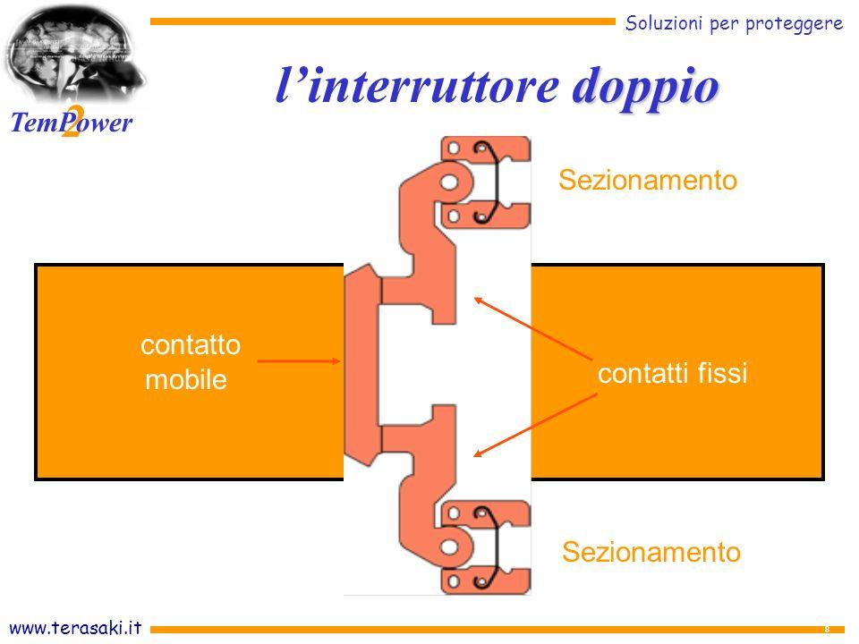 www.terasaki.it Soluzioni per proteggere 2 TemPower 8 contatto mobile contatti fissi Sezionamento doppio linterruttore doppio