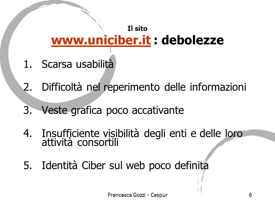 Francesca Gozzi - Caspur6 Il sito www.uniciber.it : debolezze www.uniciber.it 1.Scarsa usabilità 2.Difficoltà nel reperimento delle informazioni 3.Veste grafica poco accativante 4.Insufficiente visibilità degli enti e delle loro attività consortili 5.Identità Ciber sul web poco definita