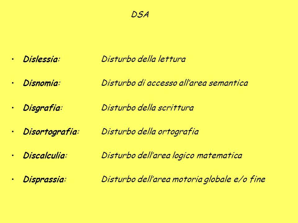 DSA Dislessia: Disturbo della lettura Disnomia: Disturbo di accesso allarea semantica Disgrafia: Disturbo della scrittura Disortografia: Disturbo della ortografia Discalculia: Disturbo dellarea logico matematica Disprassia: Disturbo dellarea motoria globale e/o fine