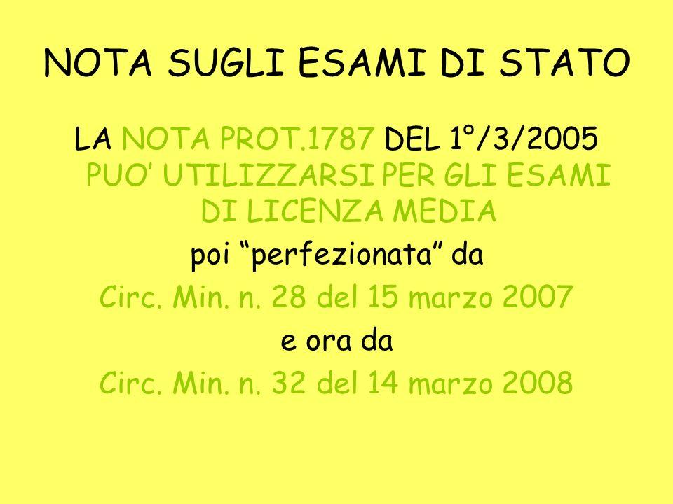 NOTA SUGLI ESAMI DI STATO LA NOTA PROT.1787 DEL 1°/3/2005 PUO UTILIZZARSI PER GLI ESAMI DI LICENZA MEDIA poi perfezionata da Circ.