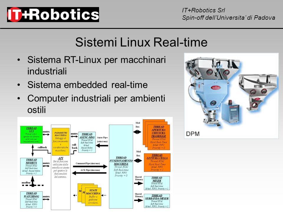 IT+Robotics Srl Spin-off dellUniversita di Padova Sistemi Linux Real-time Sistema RT-Linux per macchinari industriali Sistema embedded real-time Compu
