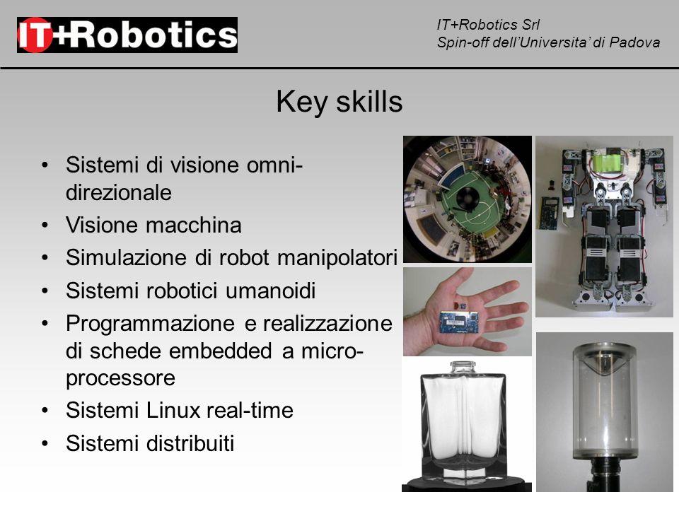 IT+Robotics Srl Spin-off dellUniversita di Padova La ricerca: IAS-LAB IAS-LAB (Laboratorio di Sistemi Autonomi ed Intelligenti), Università di Padova, rappresenta il core R&D di IT+Robotics Frequenti e consolidati contatti con enti accademici di primaria importanza (soprattutto in Giappone)