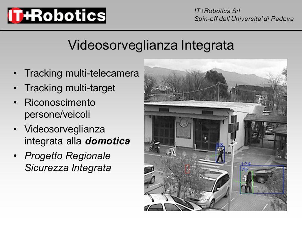 IT+Robotics Srl Spin-off dellUniversita di Padova OMNIDOME Un sistema brevettato per la sorveglianza basata su visione omni-direzionale Unottica omnidirezionale esegue il controllo di intrusione su un campo visivo a 360 gradi Un computer interpreta limmagine omnidirezionale e muove la telecamera PTZ nella direzione di interesse Lattenzione dellosservatore e focalizzata sul campo di interesse Fast Pan-Tilt-Zoom (PTZ) camera (Speedome) Omnidirectional camera + OMNIDOME ®