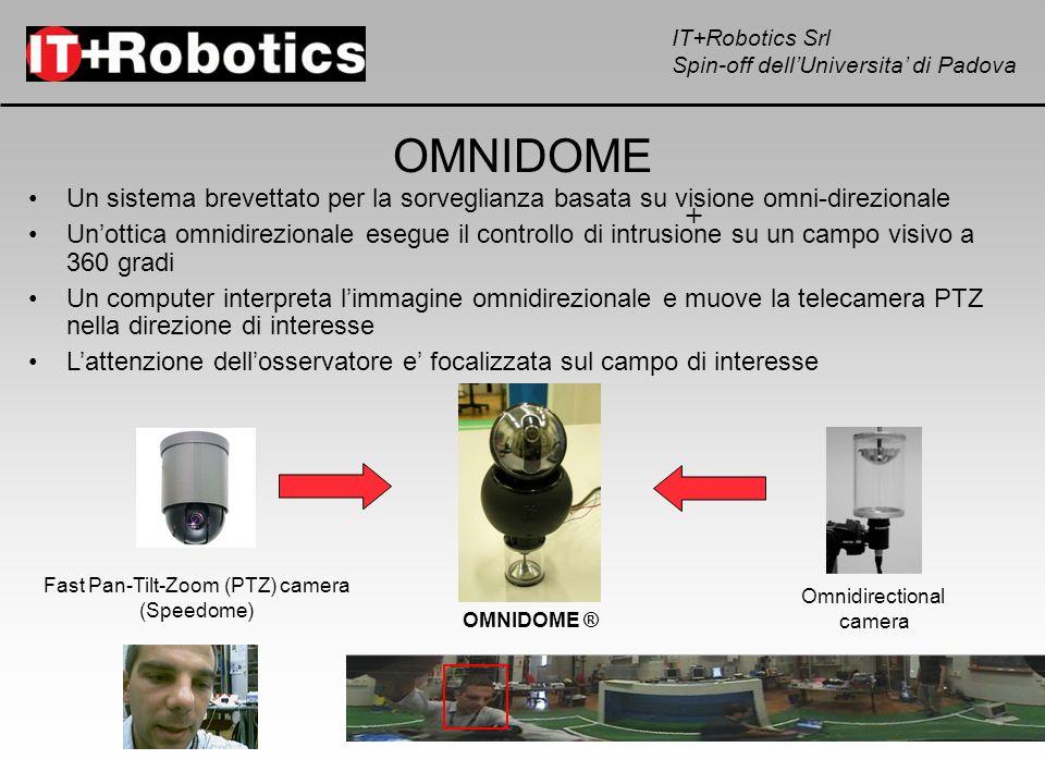 IT+Robotics Srl Spin-off dellUniversita di Padova Visual Servoing Sistema di controllo di testa pan-tilt pilotato da software intelligente che analizza le immagini nella scena.