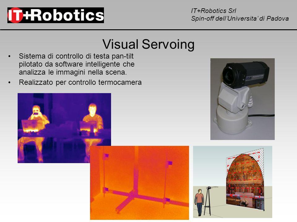 IT+Robotics Srl Spin-off dellUniversita di Padova Visual Servoing Sistema di controllo di testa pan-tilt pilotato da software intelligente che analizz
