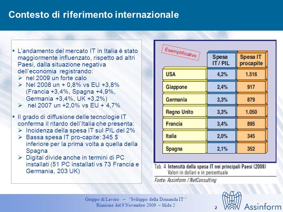 1 Gruppo di Lavoro – Sviluppo della Domanda IT Riunione del 9 Novembre 2009 – Slide 1 Agenda Contesto di riferimento e obiettivi del GdL Le Macro aree