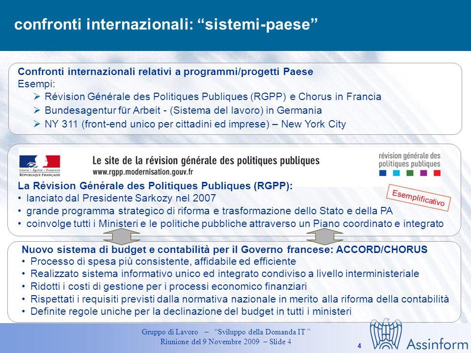 3 Gruppo di Lavoro – Sviluppo della Domanda IT Riunione del 9 Novembre 2009 – Slide 3 Contesto di riferimento IT in Italia e obiettivi del GdL Il GdL