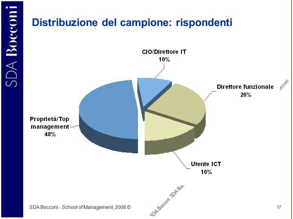 SDA Bocconi - School of Management, 2008 © 17 Distribuzione del campione: rispondenti