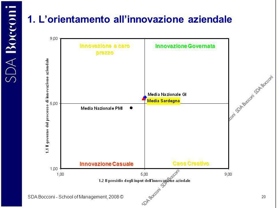 SDA Bocconi - School of Management, 2008 © 20 1. Lorientamento allinnovazione aziendale Innovazione Governata Caos Creativo Innovazione Casuale Innova