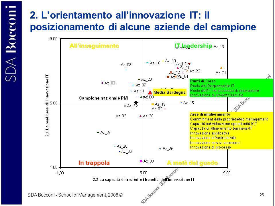 SDA Bocconi - School of Management, 2008 © 25 2.