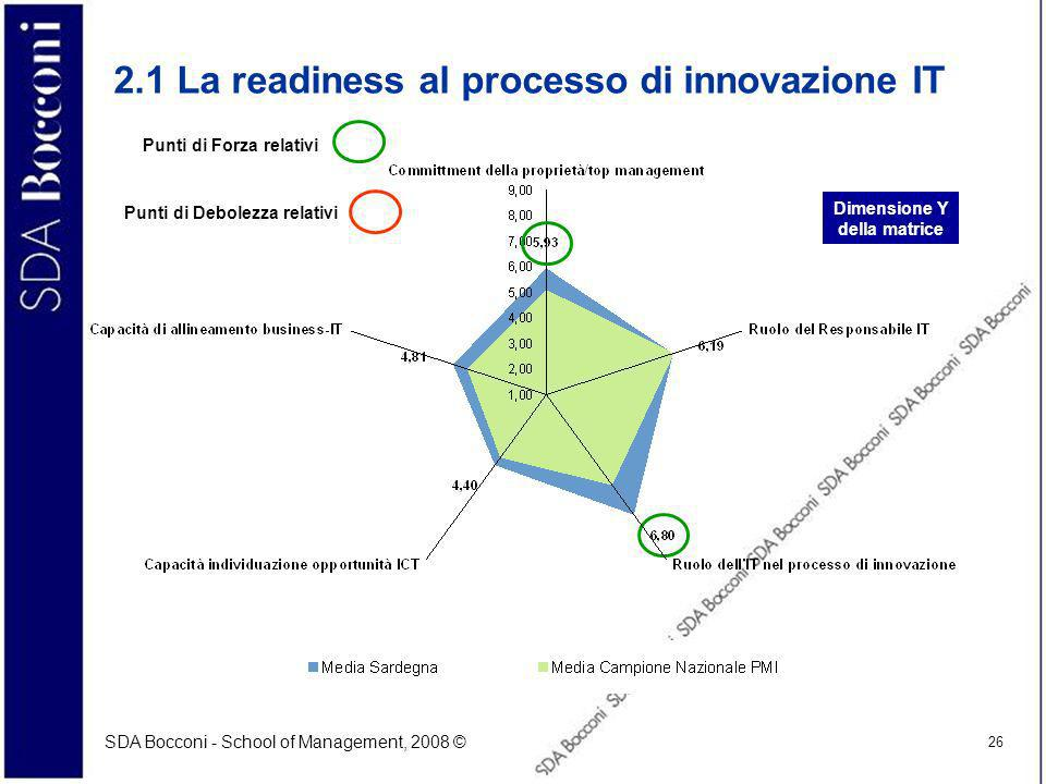 SDA Bocconi - School of Management, 2008 © 26 Dimensione Y della matrice 2.1 La readiness al processo di innovazione IT Punti di Forza relativi Punti