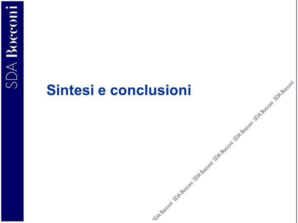 Sintesi e conclusioni