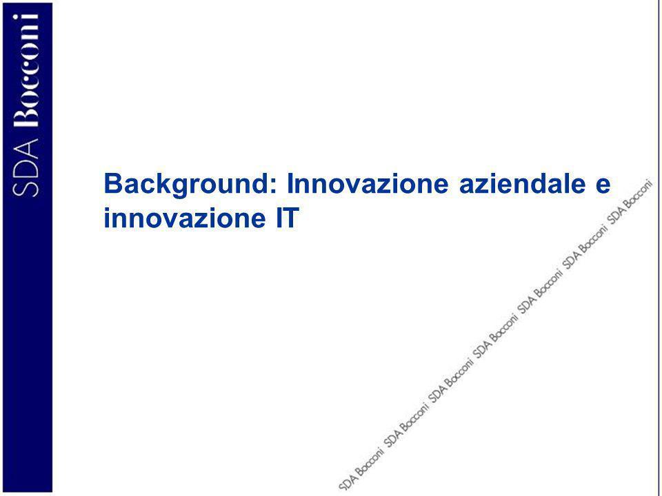 Background: Innovazione aziendale e innovazione IT