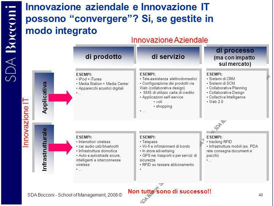 SDA Bocconi - School of Management, 2008 © 40 Innovazione aziendale e Innovazione IT possono convergere.