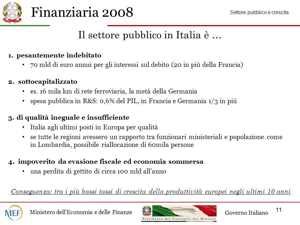 Finanziaria 2008 Ministero dellEconomia e delle Finanze Governo Italiano 11 1.pesantemente indebitato 70 mld di euro annui per gli interessi sul debito (20 in più della Francia) 2.
