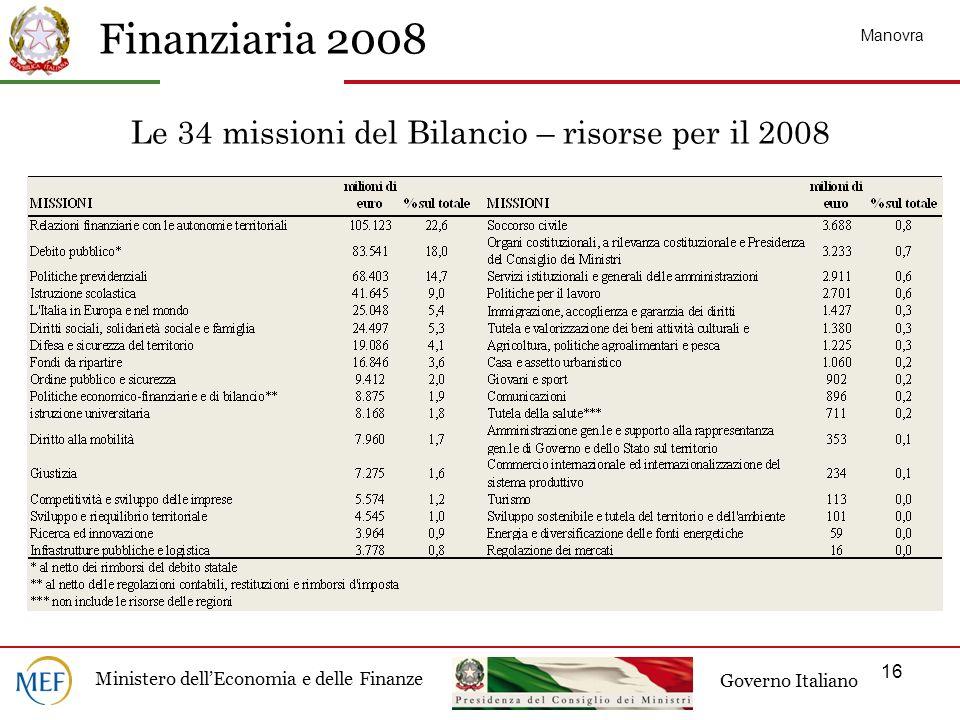Finanziaria 2008 Ministero dellEconomia e delle Finanze Governo Italiano 16 Le 34 missioni del Bilancio – risorse per il 2008 Manovra