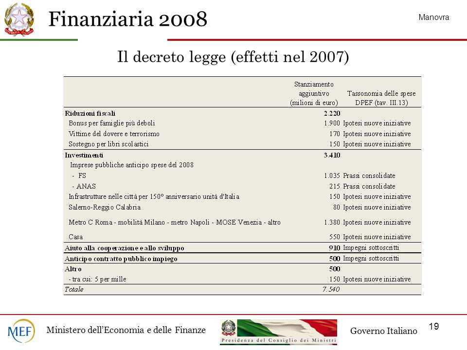 Finanziaria 2008 Ministero dellEconomia e delle Finanze Governo Italiano 19 Il decreto legge (effetti nel 2007) Manovra
