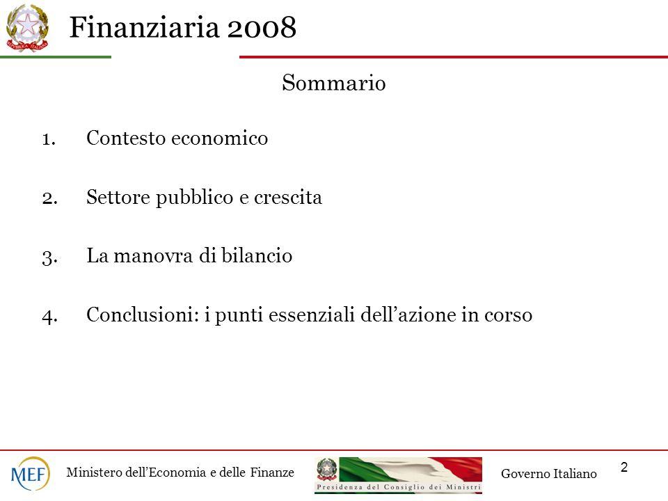 Finanziaria 2008 Ministero dellEconomia e delle Finanze Governo Italiano 2 1.Contesto economico 2.Settore pubblico e crescita 3.La manovra di bilancio 4.Conclusioni: i punti essenziali dellazione in corso Sommario
