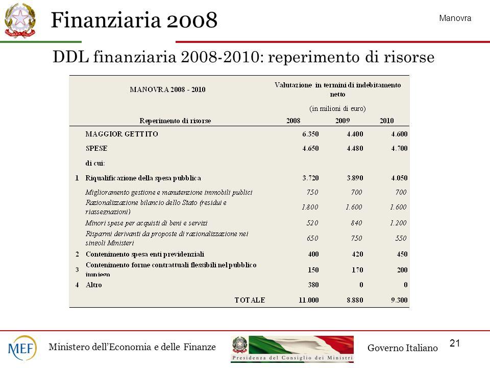 Finanziaria 2008 Ministero dellEconomia e delle Finanze Governo Italiano 21 DDL finanziaria 2008-2010: reperimento di risorse Manovra