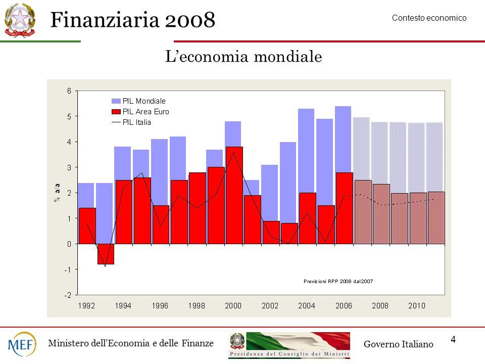 Finanziaria 2008 Ministero dellEconomia e delle Finanze Governo Italiano 4 Contesto economico Leconomia mondiale