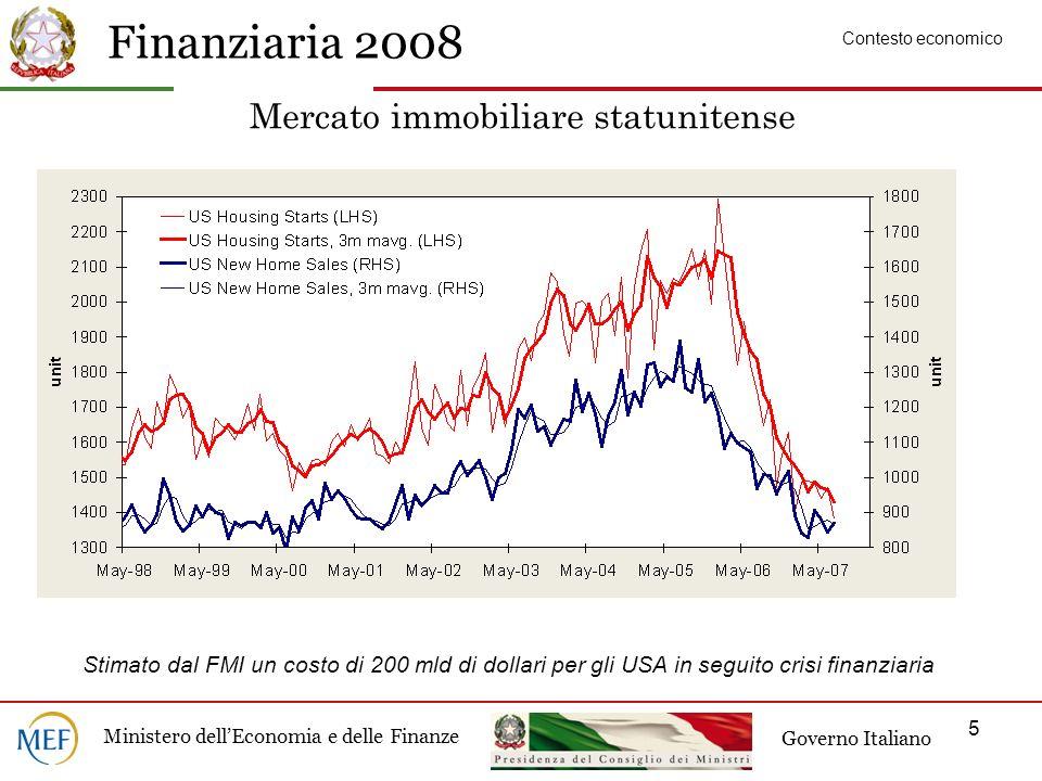 Finanziaria 2008 Ministero dellEconomia e delle Finanze Governo Italiano 5 Mercato immobiliare statunitense Contesto economico Stimato dal FMI un costo di 200 mld di dollari per gli USA in seguito crisi finanziaria