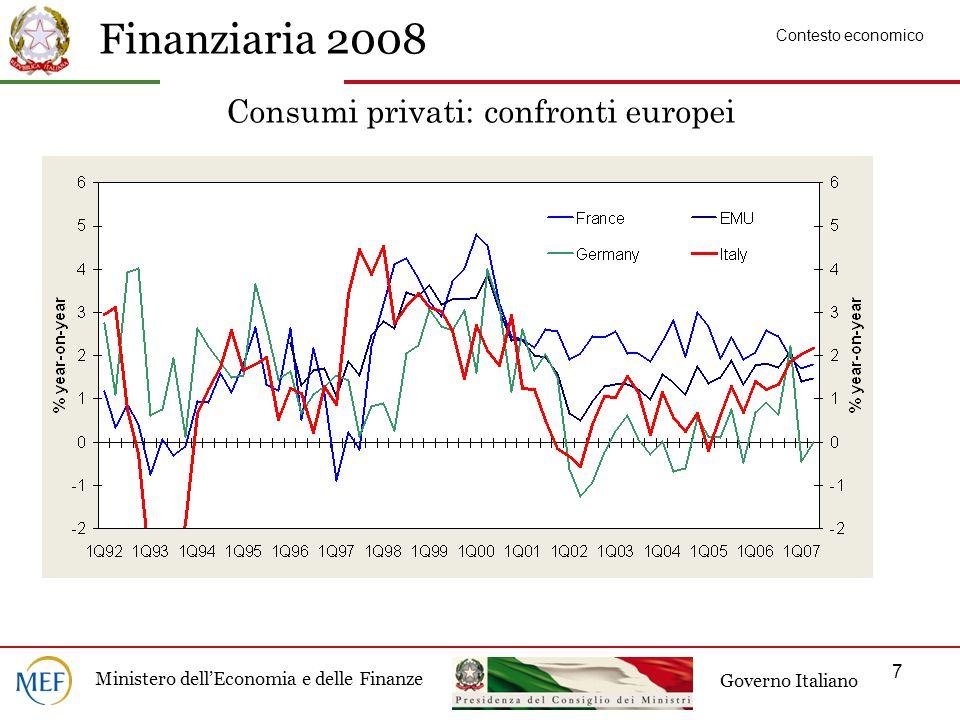 Finanziaria 2008 Ministero dellEconomia e delle Finanze Governo Italiano 7 Consumi privati: confronti europei Contesto economico