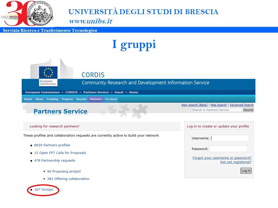 UNIVERSITÀ DEGLI STUDI DI BRESCIA www.unibs.it I gruppi Servizio Ricerca e Trasferimento Tecnologico